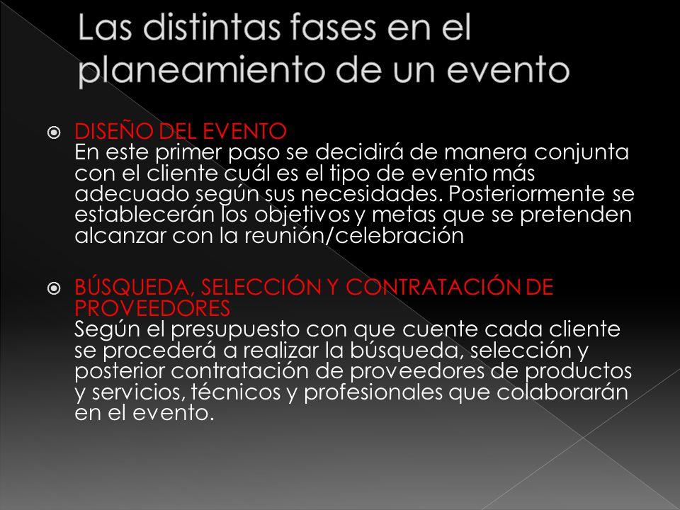  DISEÑO DEL EVENTO En este primer paso se decidirá de manera conjunta con el cliente cuál es el tipo de evento más adecuado según sus necesidades.