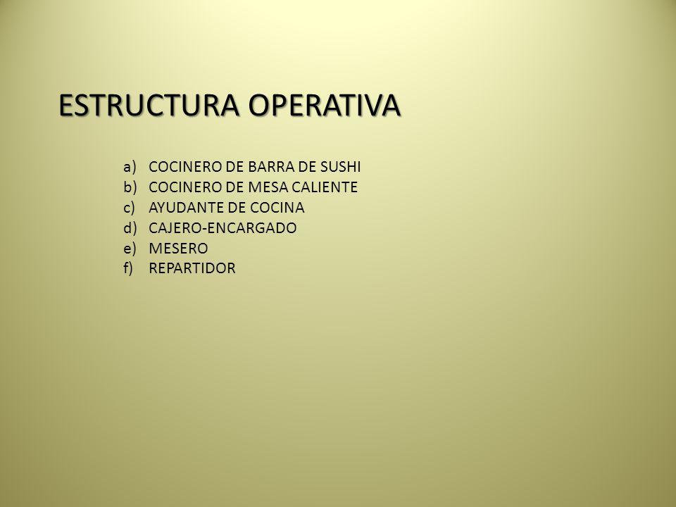 ESTRUCTURA OPERATIVA a)COCINERO DE BARRA DE SUSHI b)COCINERO DE MESA CALIENTE c)AYUDANTE DE COCINA d)CAJERO-ENCARGADO e)MESERO f)REPARTIDOR