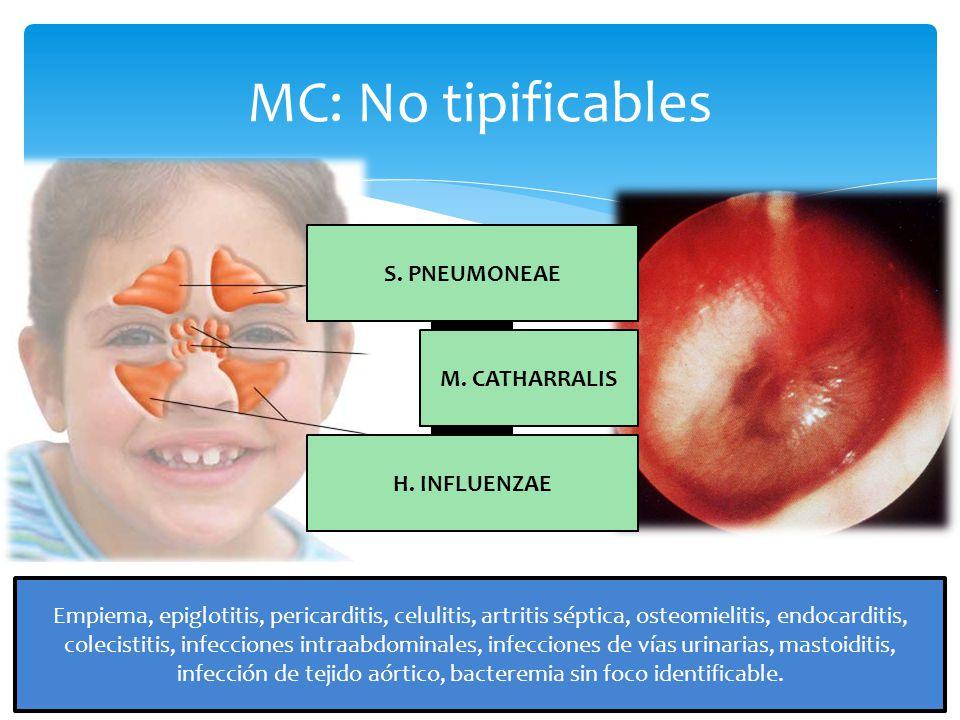 Características clínicas Missael Castillo Núñez