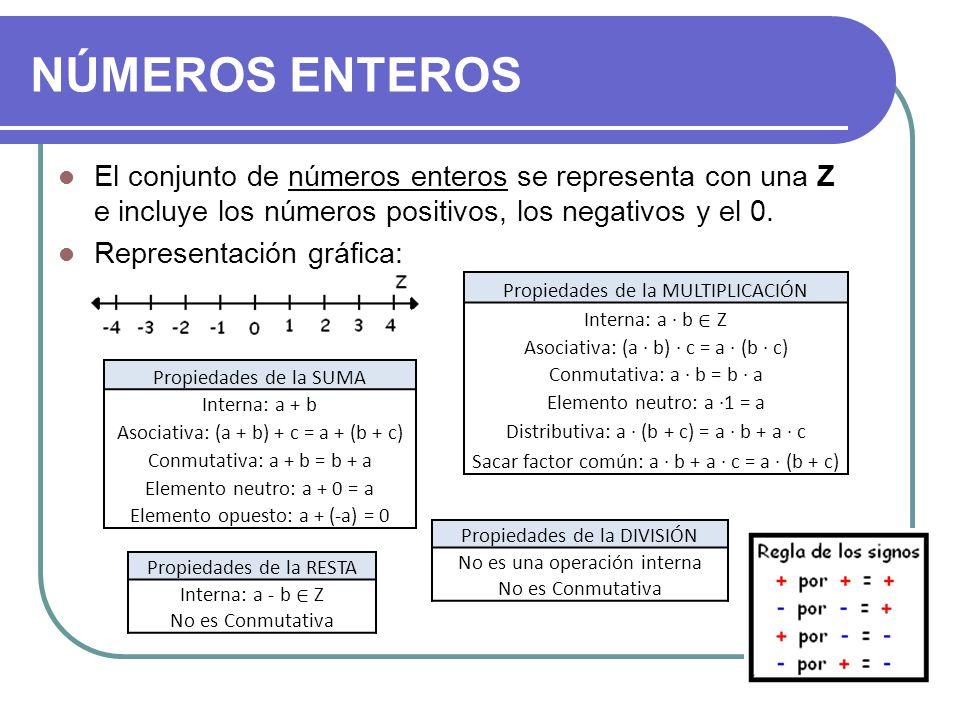 NÚMEROS ENTEROS El conjunto de números enteros se representa con una Z e incluye los números positivos, los negativos y el 0.