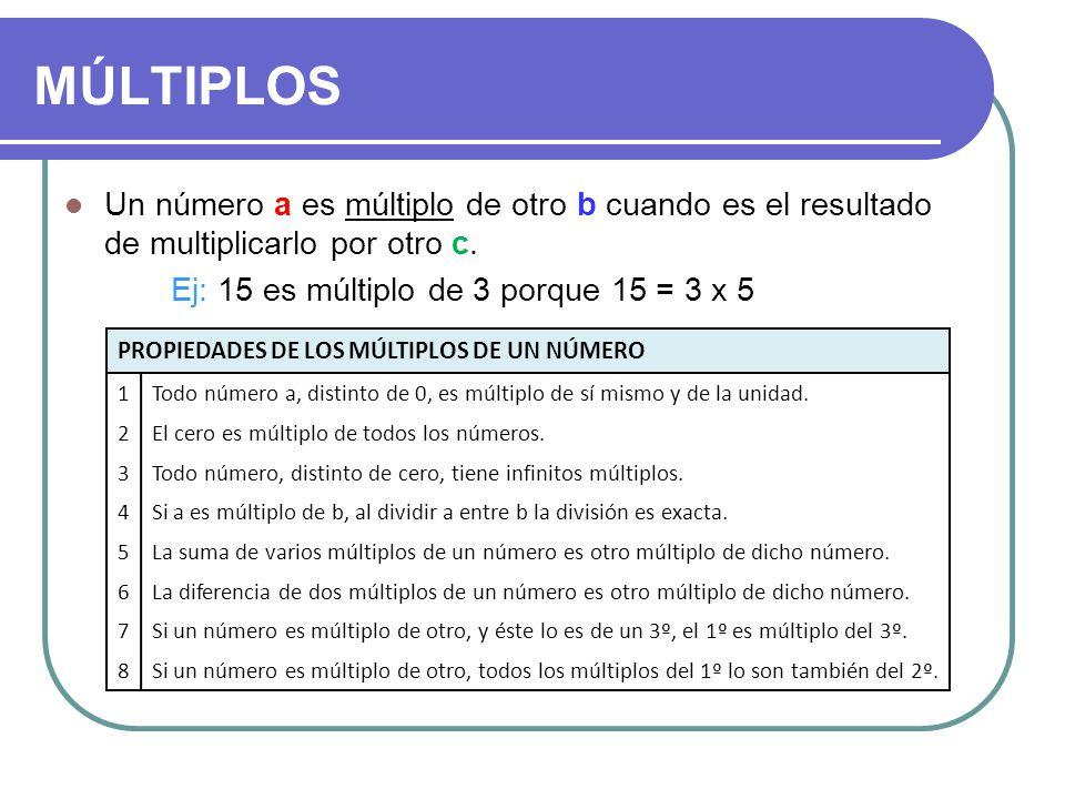 MÚLTIPLOS Un número a es múltiplo de otro b cuando es el resultado de multiplicarlo por otro c.