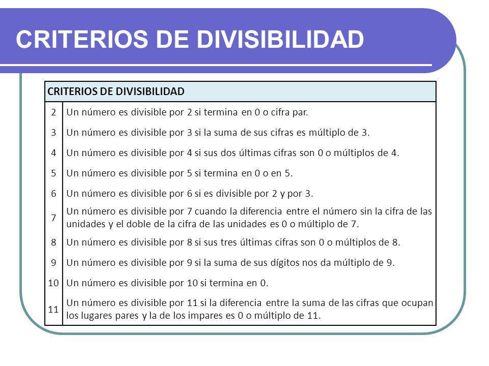 CRITERIOS DE DIVISIBILIDAD 2Un número es divisible por 2 si termina en 0 o cifra par.