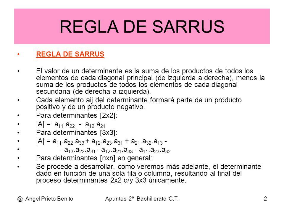 @ Angel Prieto BenitoApuntes 2º Bachillerato C.T.3 A = a 11 a 12 a 21 a 13 a 22 a 23 a 31 a 32 a 33 Guía gráfica de Sarrus A = a 11 a 12 a 21 a 13 a 22 a 23 a 31 a 32 a 33 PRODUCTOS POSITIVOS PRODUCTOS NEGATIVOS