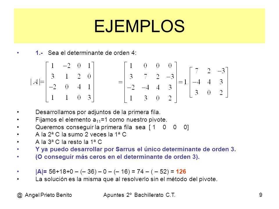 @ Angel Prieto BenitoApuntes 2º Bachillerato C.T.10 EJEMPLOS •2•2.- Sea el determinante de orden 4: •D•Desarrollamos por adjuntos de la primera fila.