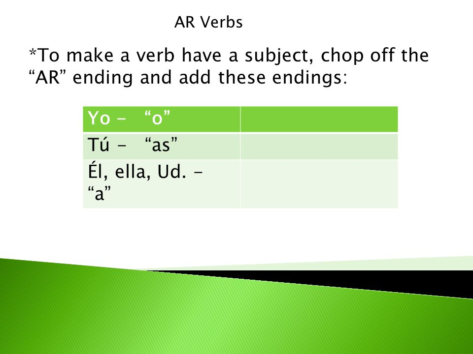 AR Verbs *To make a verb have a subject, chop off the AR ending and add these endings: Yo - o Tú - as Él, ella, Ud.