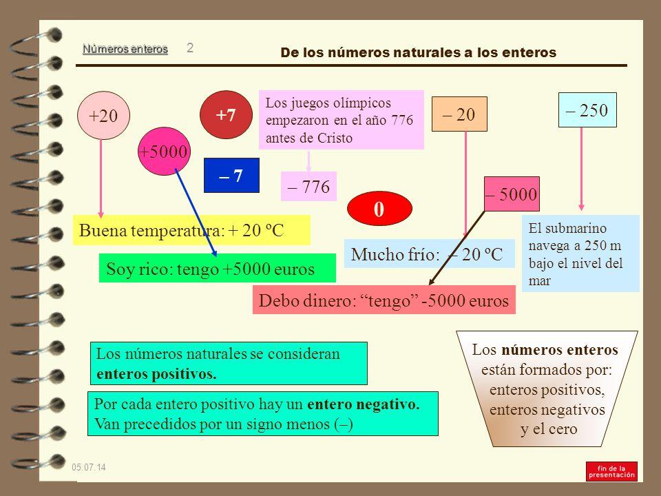 Números enteros 05.07.14 1 JUGANDO CON LOS NÚMEROS ENTEROS –Prof. Ricci Valdivia