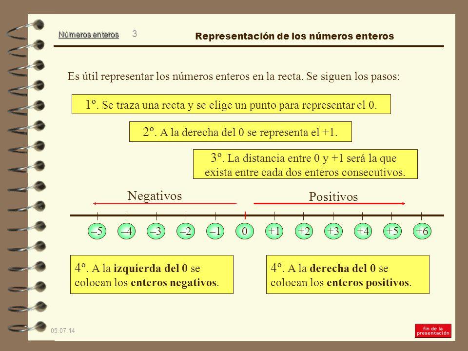 Números enteros 05.07.14 3 1º.Se traza una recta y se elige un punto para representar el 0.