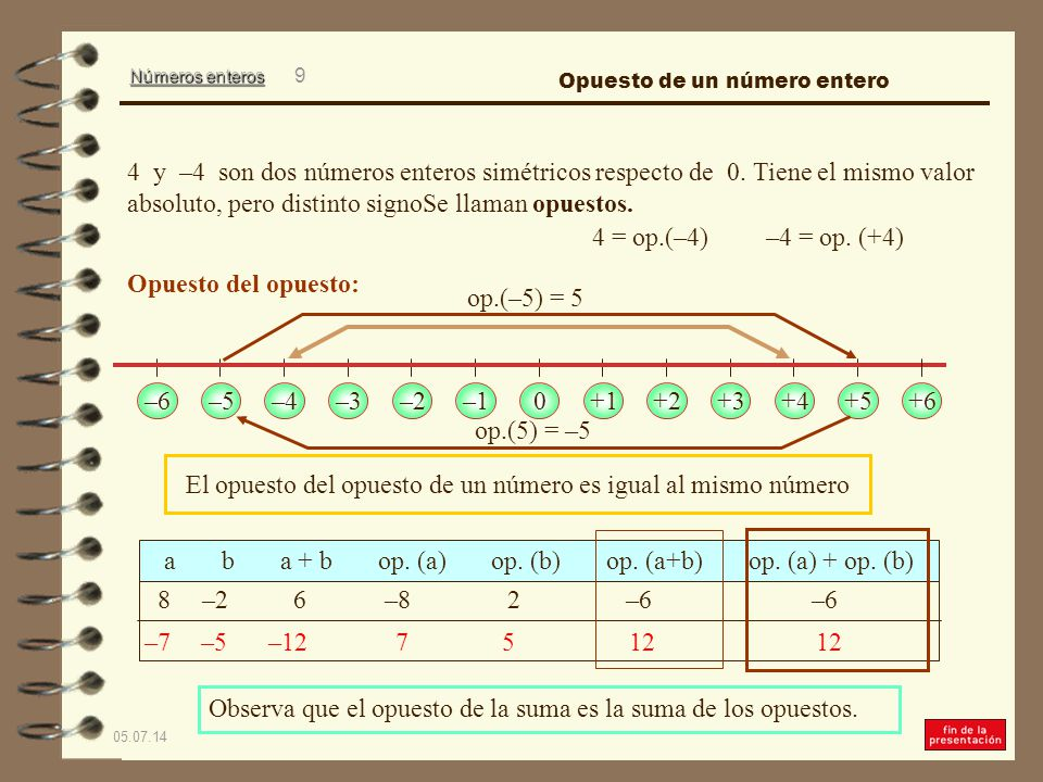 Números enteros 05.07.14 9 4 y –4 son dos números enteros simétricos respecto de 0.