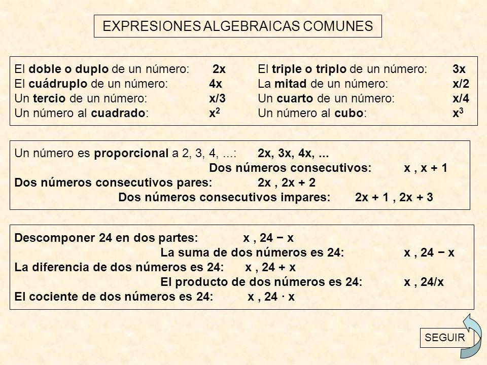 EXPRESIONES ALGEBRAICAS COMUNES El doble o duplo de un número: 2xEl triple o triplo de un número: 3x El cuádruplo de un número: 4x La mitad de un número: x/2 Un tercio de un número: x/3 Un cuarto de un número: x/4 Un número al cuadrado: x 2 Un número al cubo: x 3 Descomponer 24 en dos partes: x, 24 − x La suma de dos números es 24: x, 24 − x La diferencia de dos números es 24: x, 24 + x El producto de dos números es 24: x, 24/x El cociente de dos números es 24: x, 24 · x Un número es proporcional a 2, 3, 4,...: 2x, 3x, 4x,...
