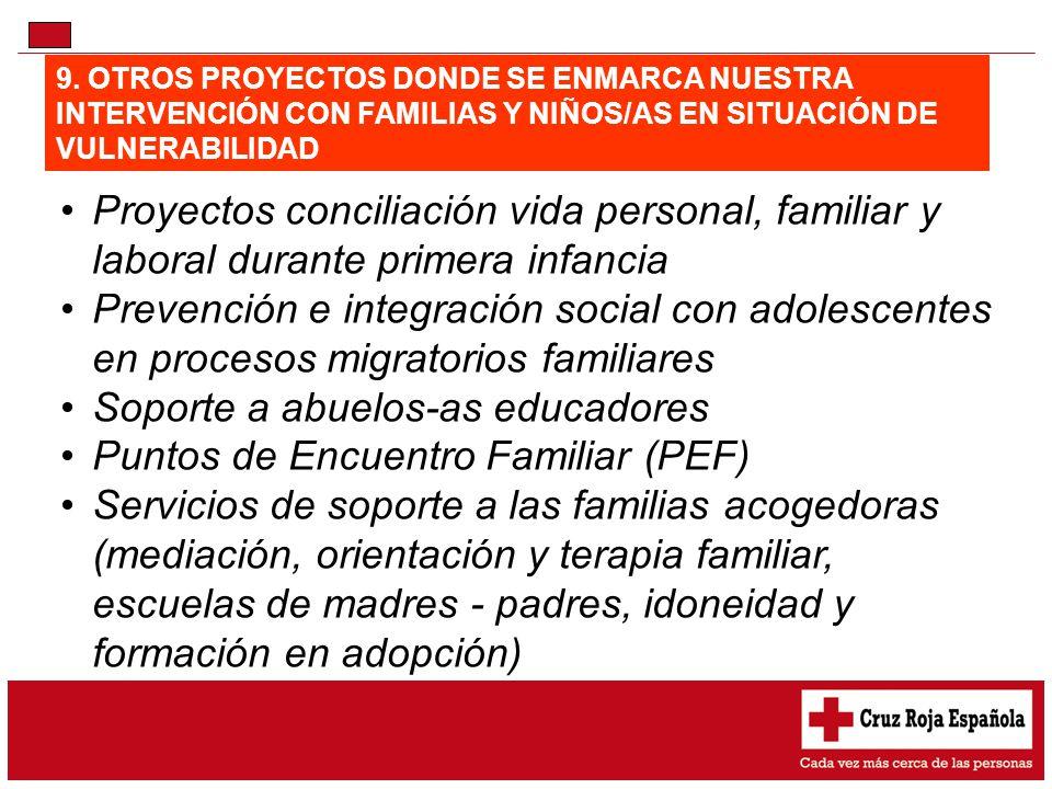 informacion socio laboral granada: