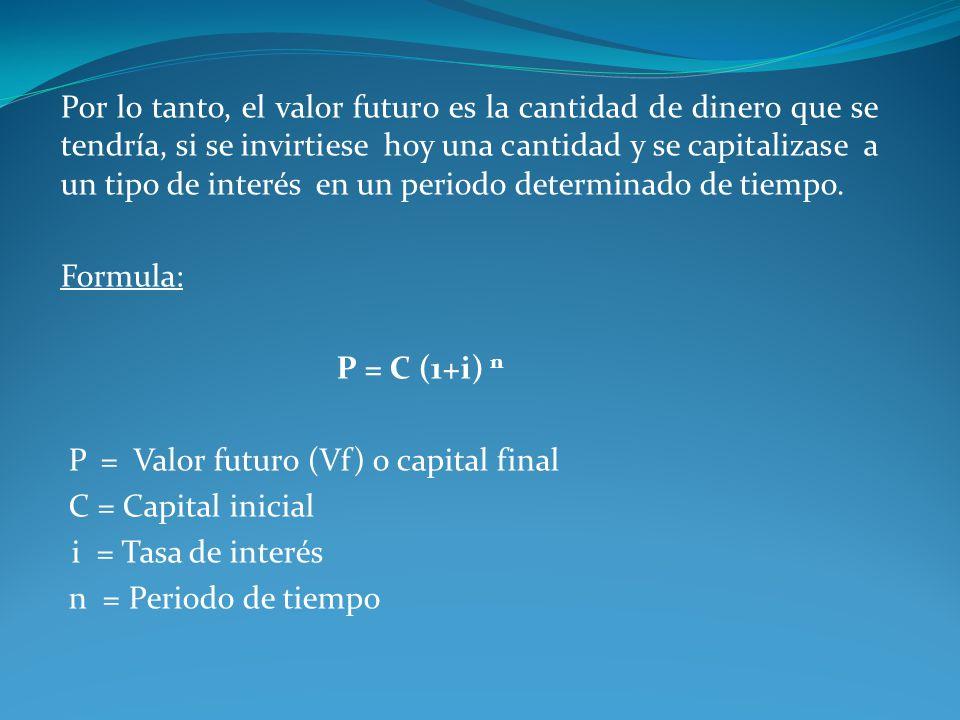 valor final capital financiero: