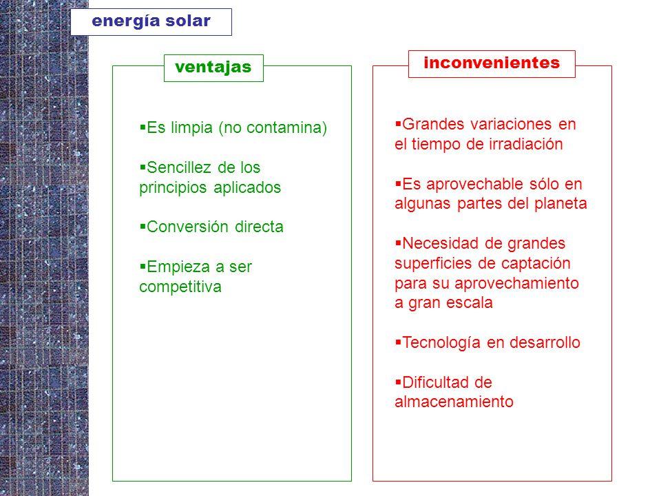 Ventajas Desventajas de la Energia Solar Energía Solar Ventajas