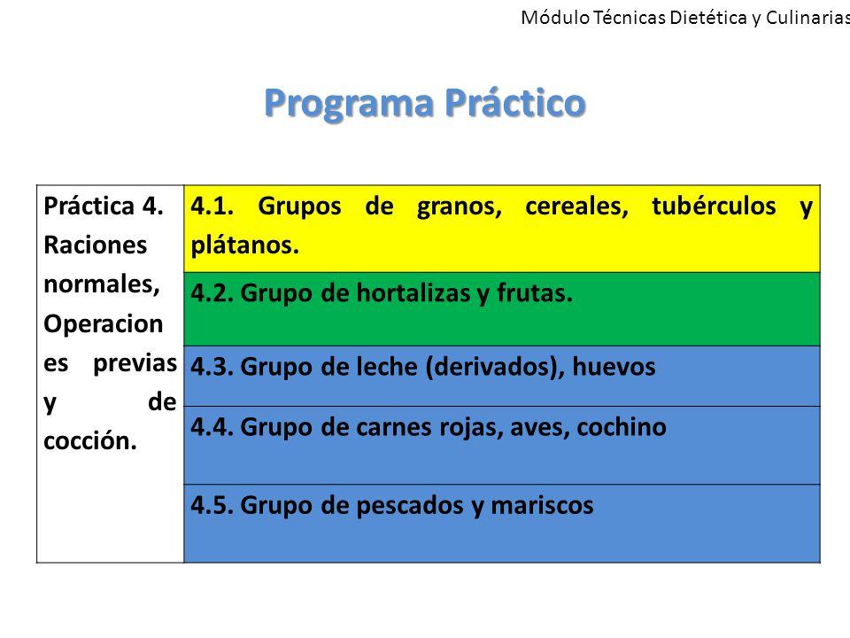 Módulo Técnicas Dietética y Culinarias Programa Práctico Práctica 4.