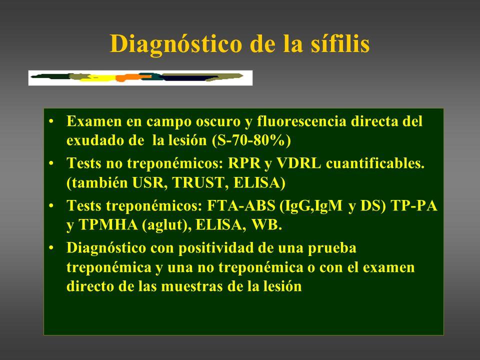 Diagnóstico de la sífilis Examen en campo oscuro y fluorescencia directa del exudado de la lesión (S-70-80%) Tests no treponémicos: RPR y VDRL cuantificables.