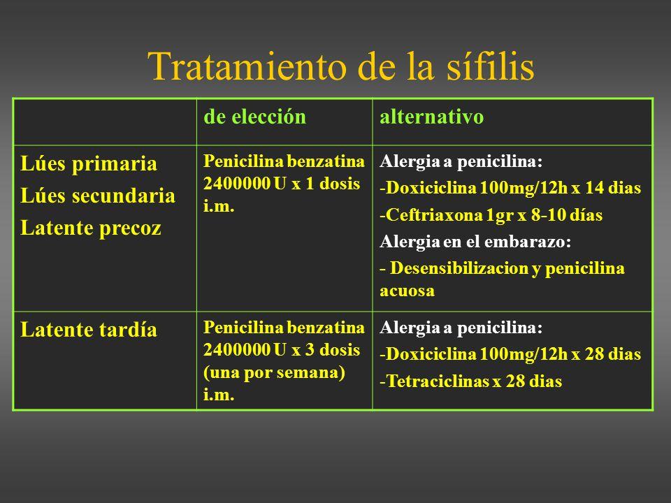 Tratamiento de la sífilis de elecciónalternativo Lúes primaria Lúes secundaria Latente precoz Penicilina benzatina 2400000 U x 1 dosis i.m.
