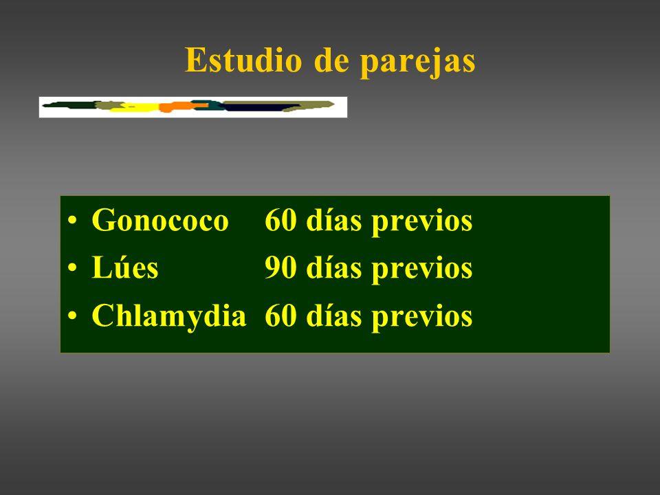 Estudio de parejas Gonococo60 días previos Lúes90 días previos Chlamydia60 días previos