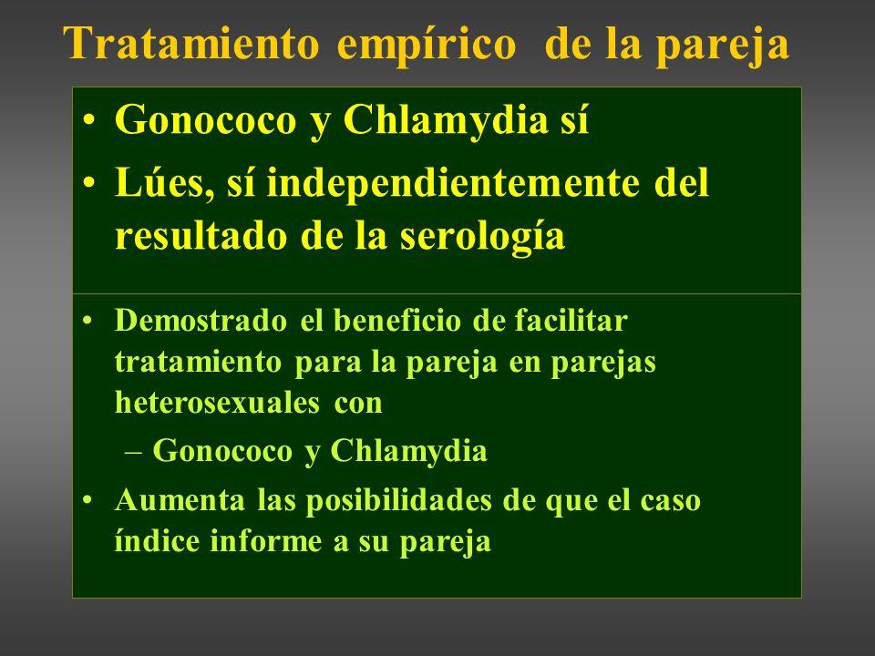 Tratamiento empírico de la pareja Gonococo y Chlamydia sí Lúes, sí independientemente del resultado de la serología Demostrado el beneficio de facilitar tratamiento para la pareja en parejas heterosexuales con –Gonococo y Chlamydia Aumenta las posibilidades de que el caso índice informe a su pareja