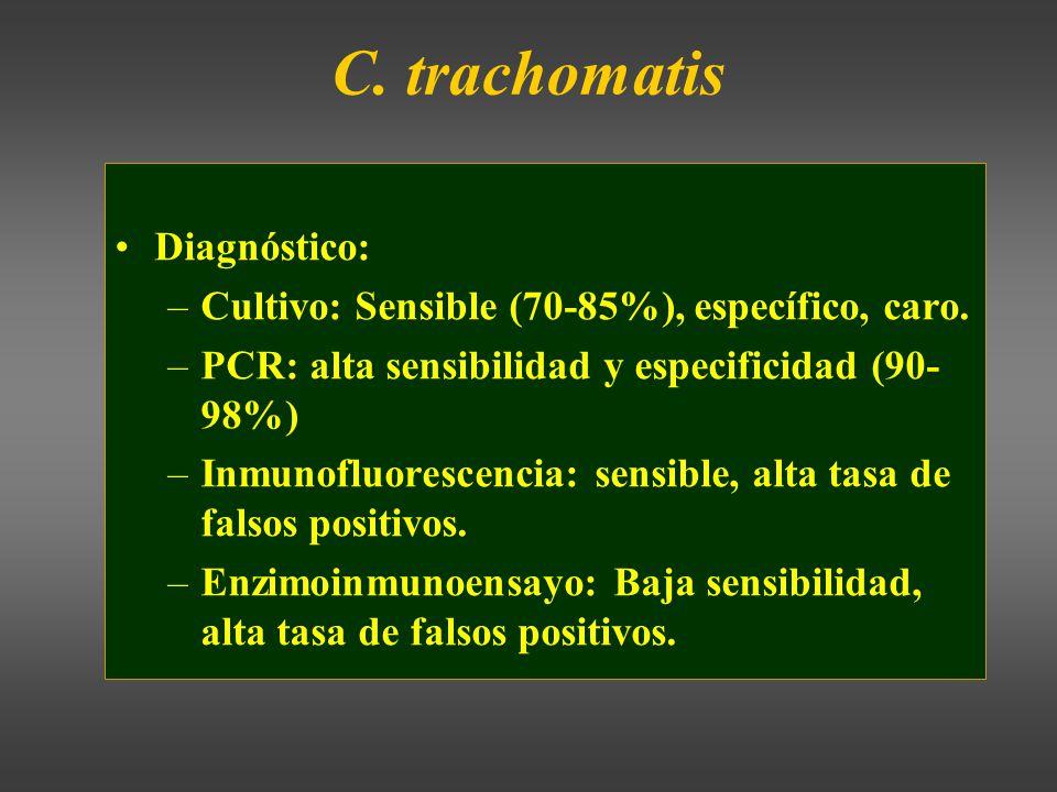 C.trachomatis Diagnóstico: –Cultivo: Sensible (70-85%), específico, caro.