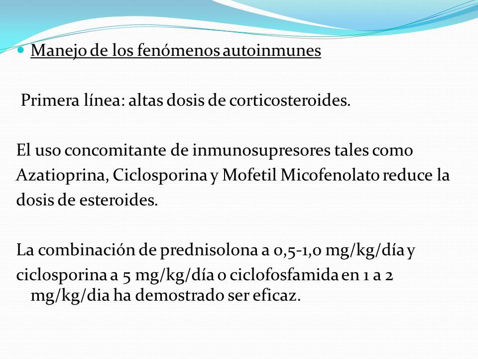 Manejo de los fenómenos autoinmunes Primera línea: altas dosis de corticosteroides.