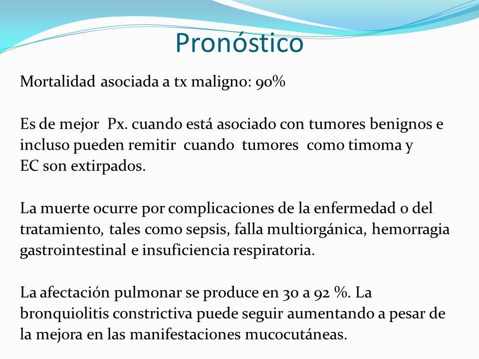 Pronóstico Mortalidad asociada a tx maligno: 90% Es de mejor Px.