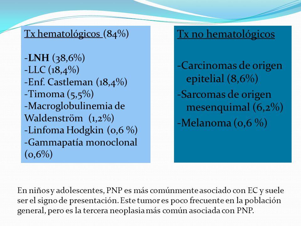 Tx no hematológicos -Carcinomas de origen epitelial (8,6%) -Sarcomas de origen mesenquimal (6,2%) -Melanoma (0,6 %) Tx hematológicos (84%) -LNH (38,6%) -LLC (18,4%) -Enf.