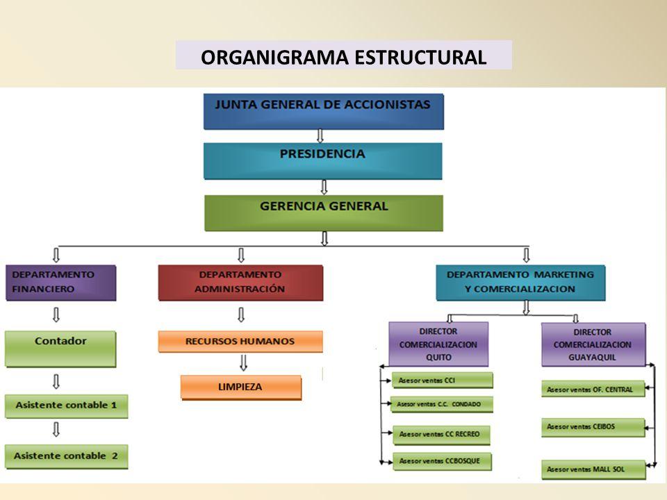 instituto colombiano de comercio: