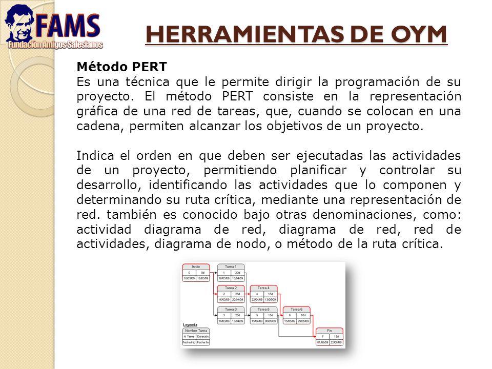 HERRAMIENTAS DE OYM Método PERT Es una técnica que le permite dirigir la programación de su proyecto. El método PERT consiste en la representación grá