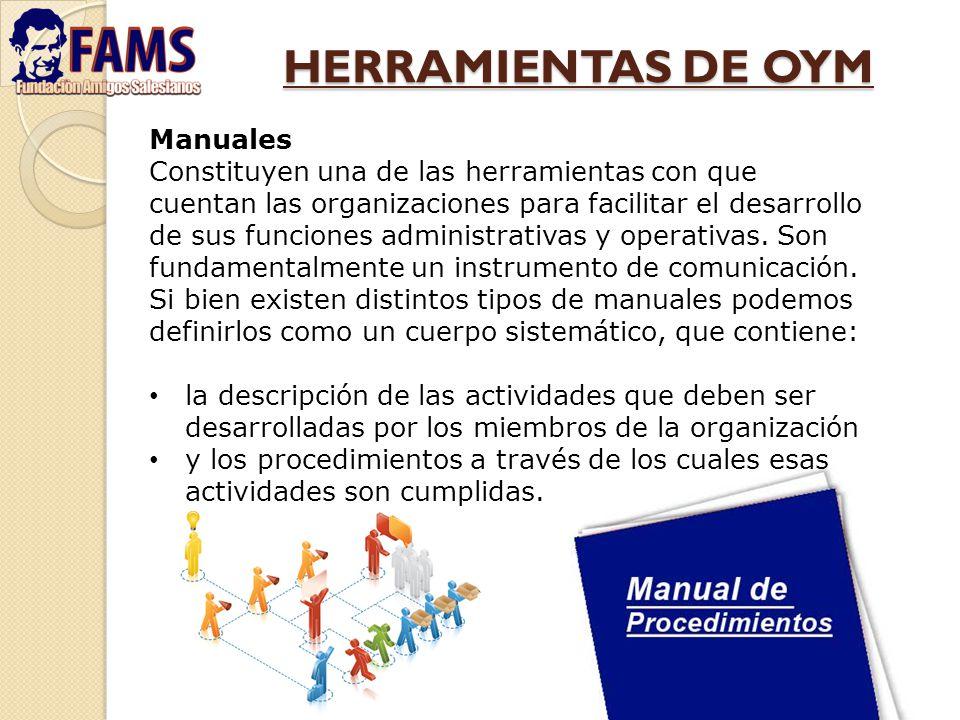 HERRAMIENTAS DE OYM Manuales Constituyen una de las herramientas con que cuentan las organizaciones para facilitar el desarrollo de sus funciones admi
