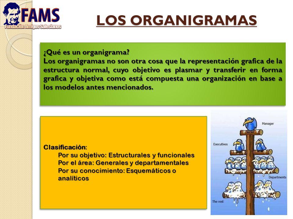 LOS ORGANIGRAMAS ¿Qué es un organigrama? Los organigramas no son otra cosa que la representación grafica de la estructura normal, cuyo objetivo es pla