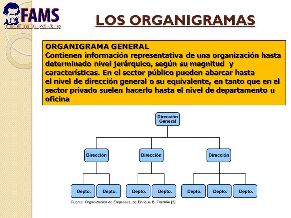 LOS ORGANIGRAMAS ORGANIGRAMA GENERAL Contienen información representativa de una organización hasta determinado nivel jerárquico, según su magnitud y