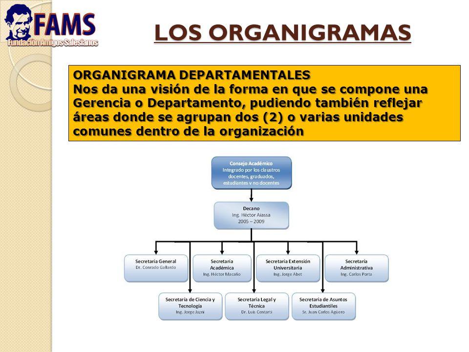 LOS ORGANIGRAMAS ORGANIGRAMA DEPARTAMENTALES Nos da una visión de la forma en que se compone una Gerencia o Departamento, pudiendo también reflejar ár