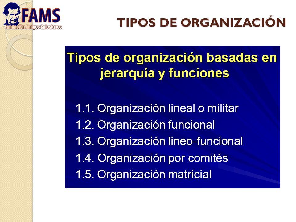 PRINCIPIOS QUE DISEÑAN LA ORGANIZACIÓN HORIZONTAL Relacionan a las personas que se encuentren en los mismos niveles de la organización