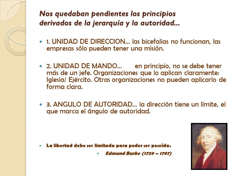Nos quedaban pendientes los principios derivados de la jerarquía y la autoridad... 1. UNIDAD DE DIRECCION… las bicefalias no funcionan, las empresas s