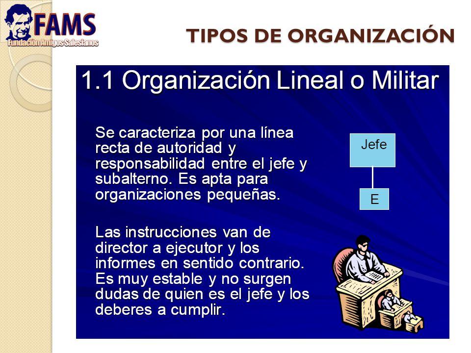 Principio de división del trabajo Conceptualmente consiste en la división de un proceso complejo en pequeñas tareas más elementales.