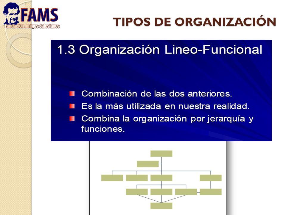 FUNCIONALIDAD El principio de funcionalidad trata de agrupar en una misma unidad organizativa a las personas que realizan actividades con características homogéneas; que tienen un nexo común de unión.