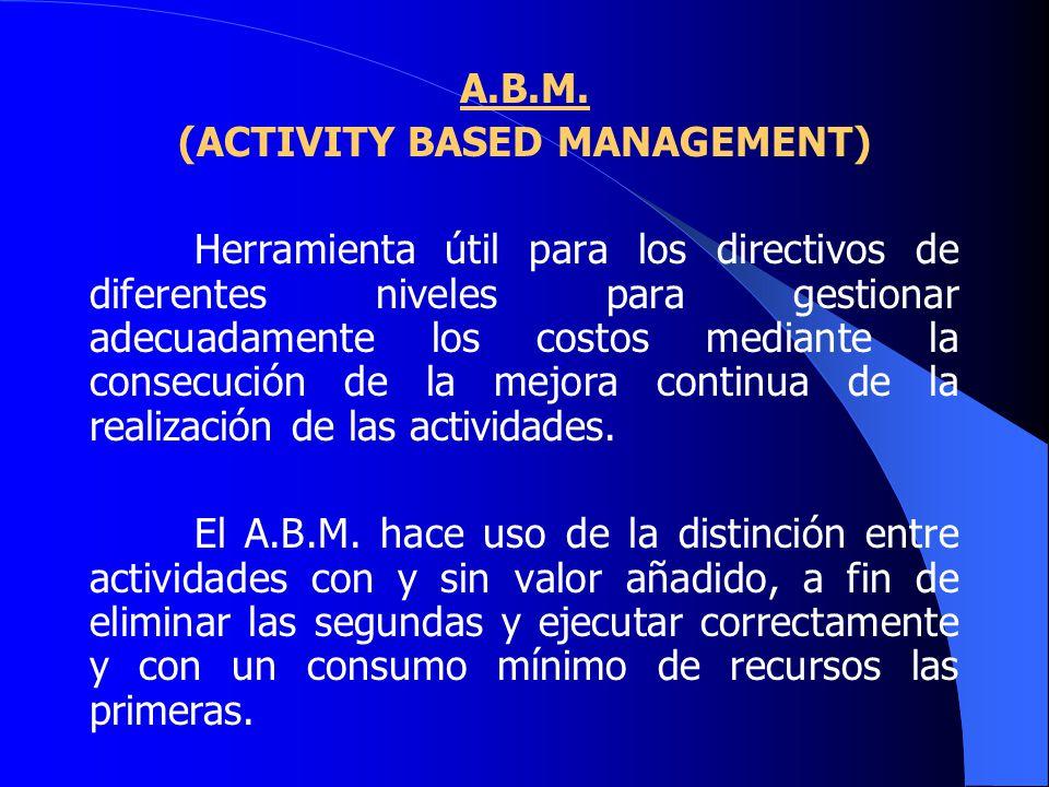 A.B.M.