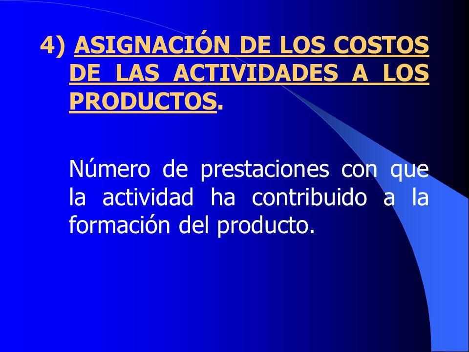 4) ASIGNACIÓN DE LOS COSTOS DE LAS ACTIVIDADES A LOS PRODUCTOS.
