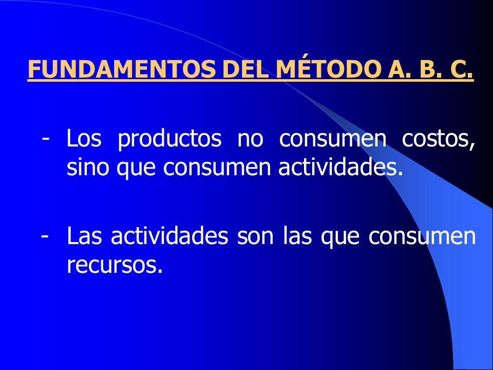 FUNDAMENTOS DEL MÉTODO A.B. C. - Los productos no consumen costos, sino que consumen actividades.