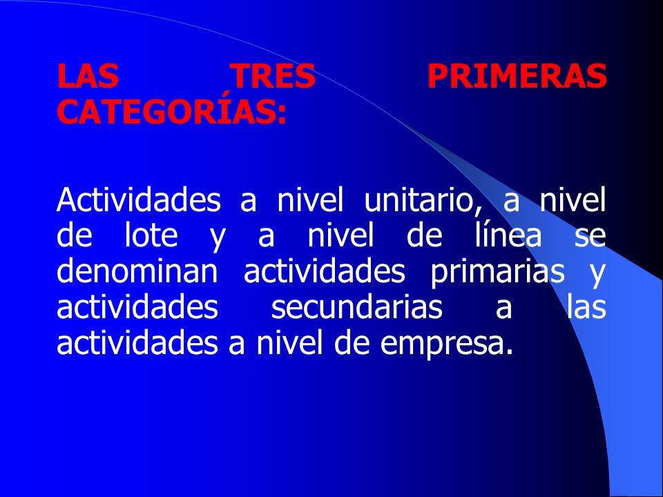 LAS TRES PRIMERAS CATEGORÍAS: Actividades a nivel unitario, a nivel de lote y a nivel de línea se denominan actividades primarias y actividades secundarias a las actividades a nivel de empresa.