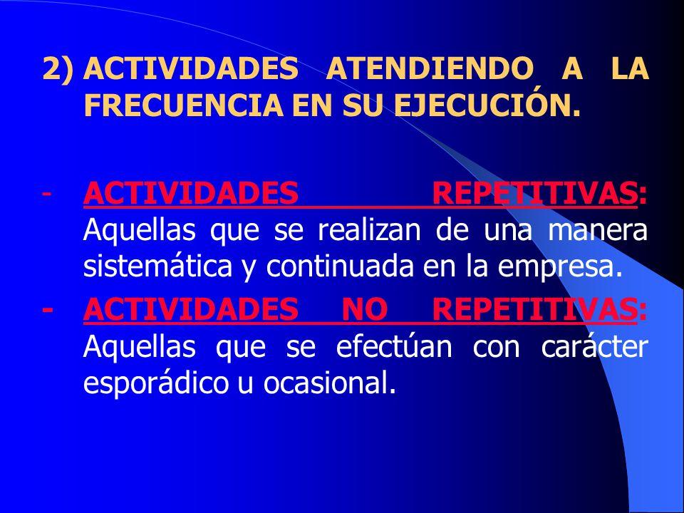 2)ACTIVIDADES ATENDIENDO A LA FRECUENCIA EN SU EJECUCIÓN.