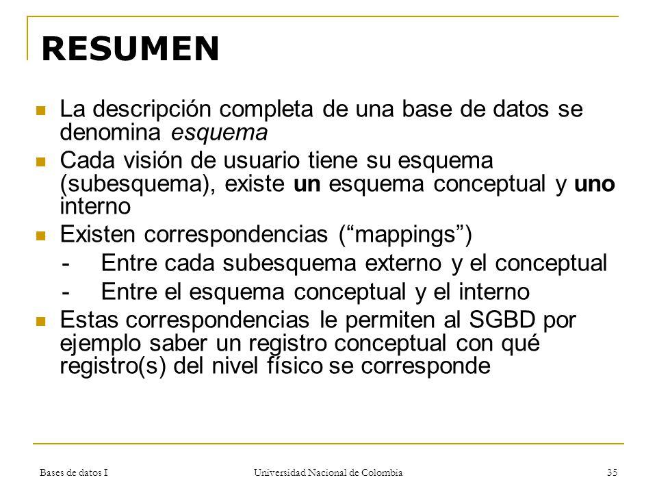 Bases de datos I Universidad Nacional de Colombia 35 La descripción ...