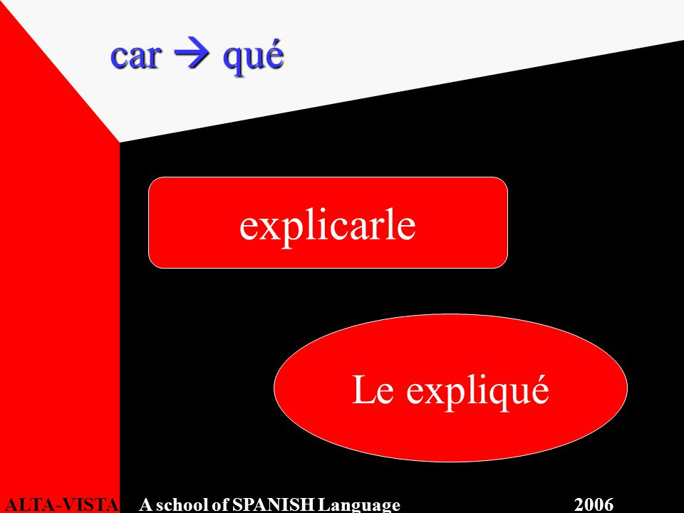 explicarle Le expliqué car  qué ALTA-VISTA A school of SPANISH Language 2006