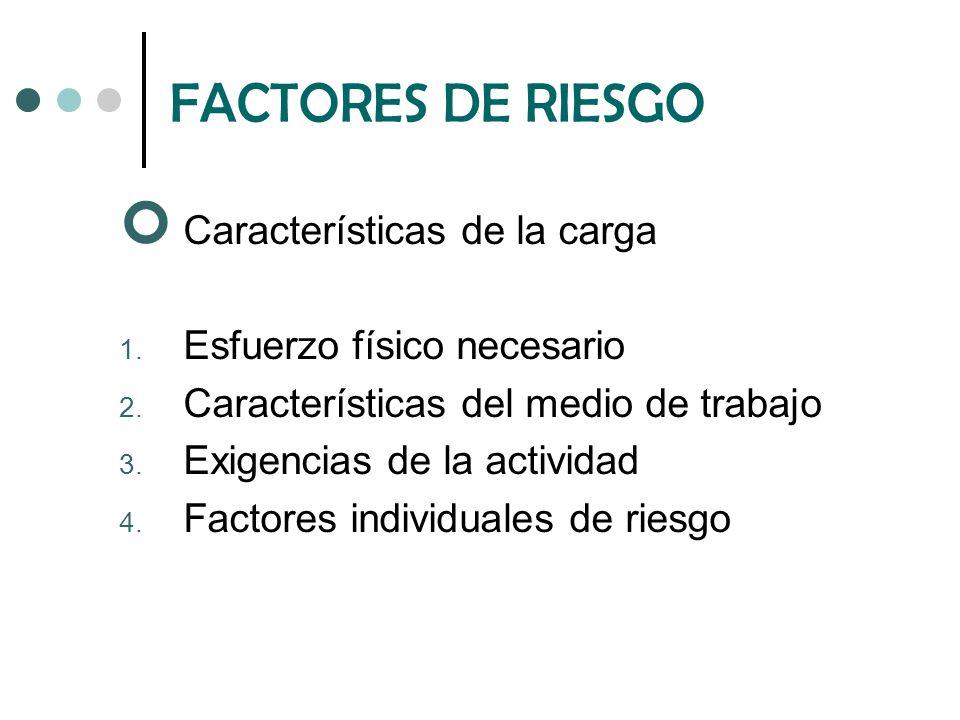 FACTORES DE RIESGO Características de la carga 1.Esfuerzo físico necesario 2.