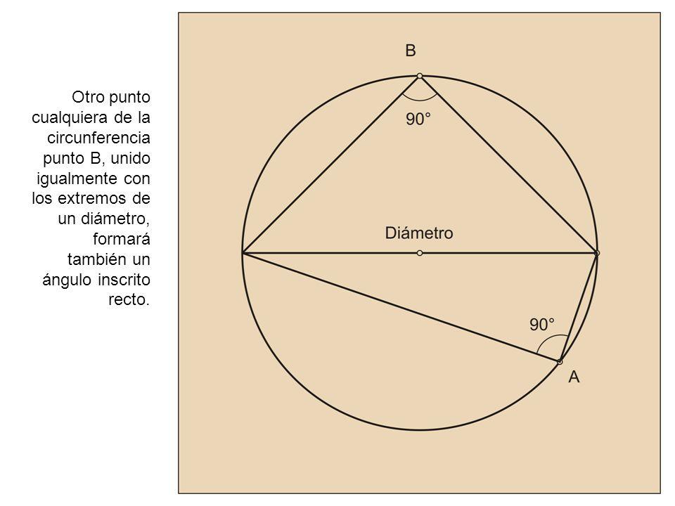 Otro punto cualquiera de la circunferencia punto B, unido igualmente con los extremos de un diámetro, formará también un ángulo inscrito recto.