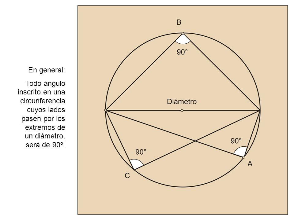 Construcción de un rectángulo, conociendo la diagonal y un lado: Tomamos con el compás un radio igual a la longitud del lado del rectángulo que conocemos por los datos del problema