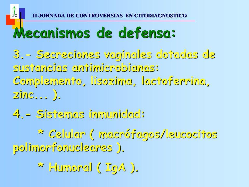 II JORNADA DE CONTROVERSIAS EN CITODIAGNOSTICO II JORNADA DE CONTROVERSIAS EN CITODIAGNOSTICO Mecanismos de defensa: 3.- Secreciones vaginales dotadas de sustancias antimicrobianas: Complemento, lisozima, lactoferrina, zinc...