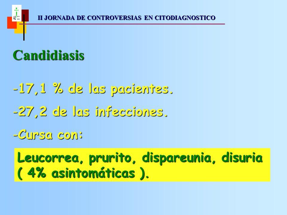 II JORNADA DE CONTROVERSIAS EN CITODIAGNOSTICO II JORNADA DE CONTROVERSIAS EN CITODIAGNOSTICO Candida spp.