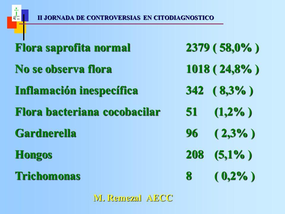 II JORNADA DE CONTROVERSIAS EN CITODIAGNOSTICO II JORNADA DE CONTROVERSIAS EN CITODIAGNOSTICO - FROTIS CITOLÍTICO.