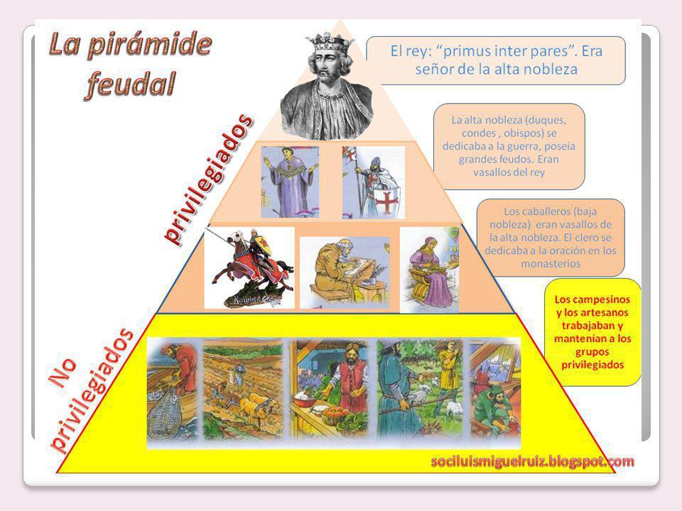 denomino feudalismo: