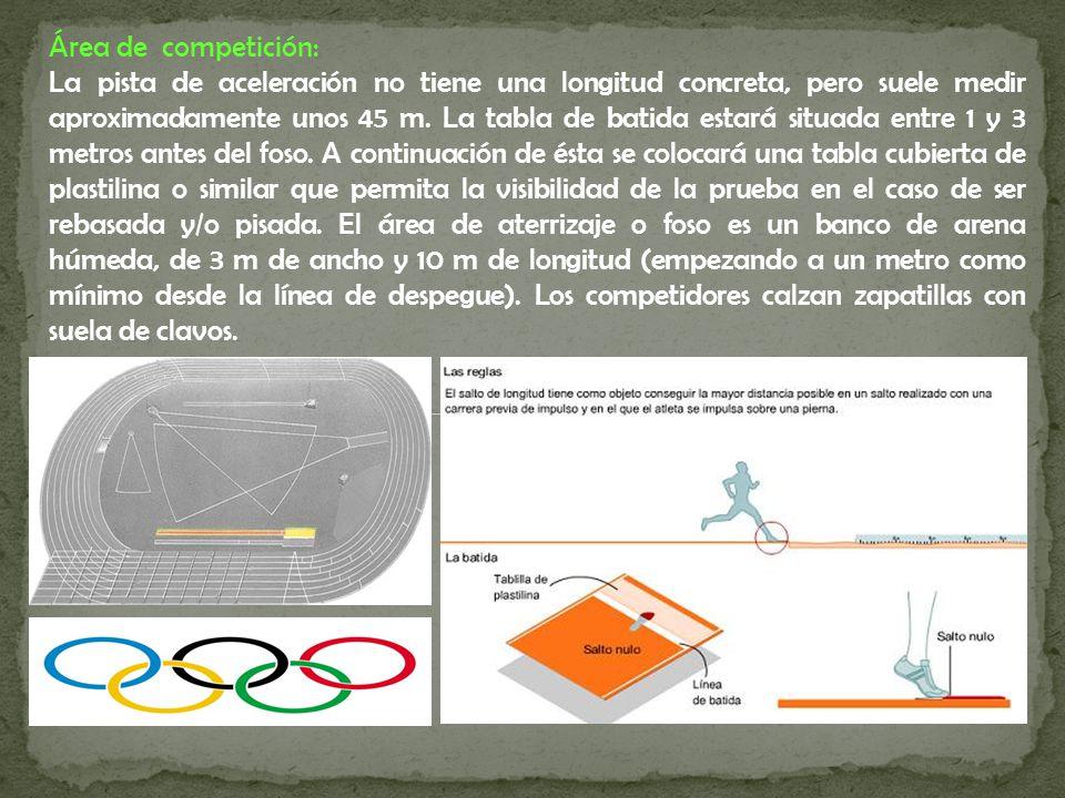 Área de competición: La pista de aceleración no tiene una longitud concreta, pero suele medir aproximadamente unos 45 m.
